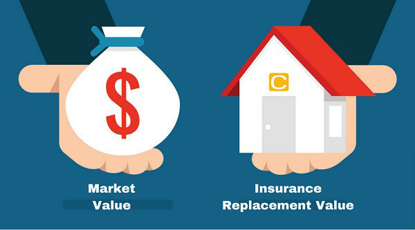 Property Insurance and Market vs Insurance Value